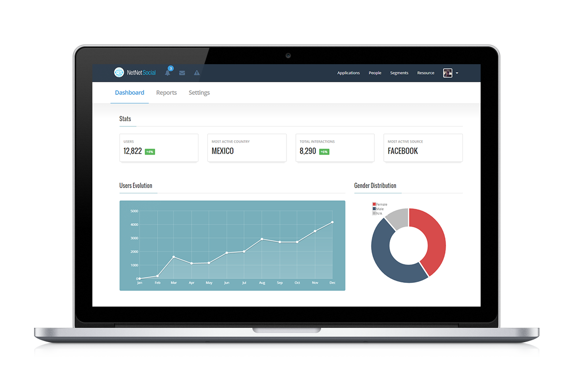 NetNet Dashboard